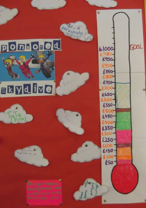 Our youth club fundraising thermometer!